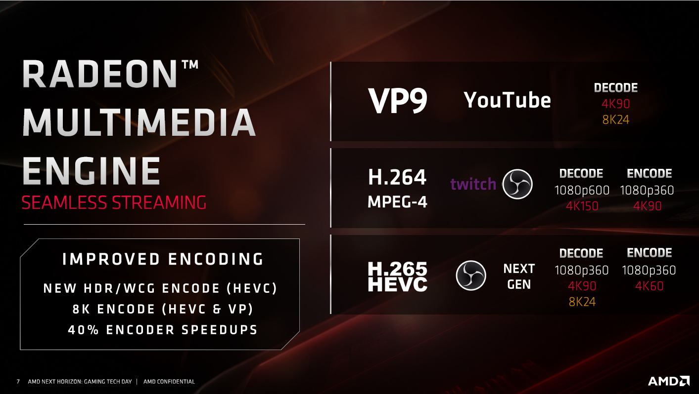 Navi Radeon Multimedia Engine