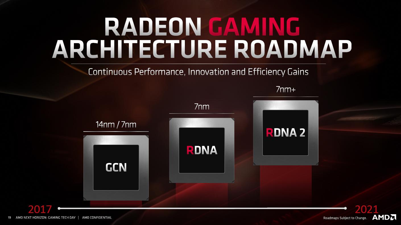 AMD Navi und Raytracing