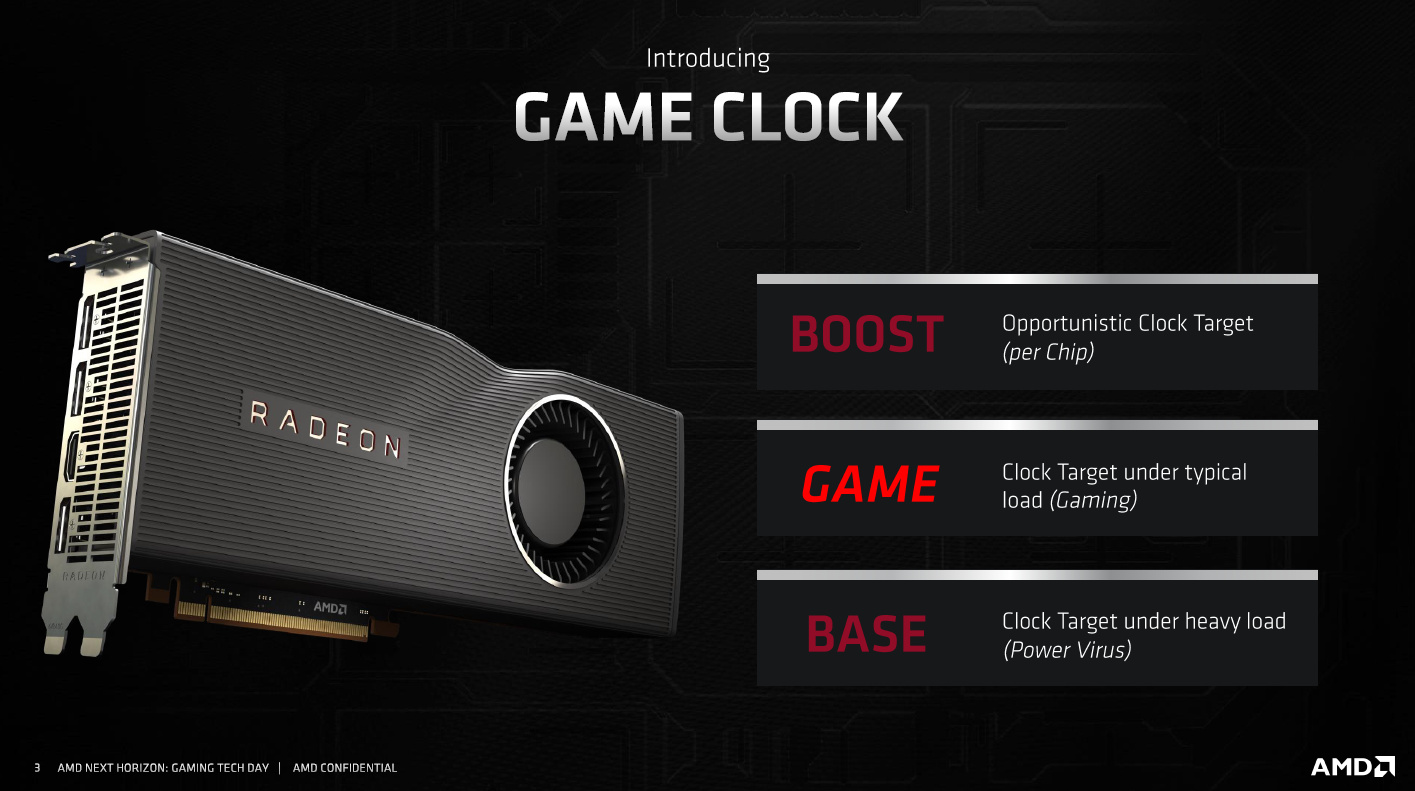 AMD Navi Grafikkarten-Generation