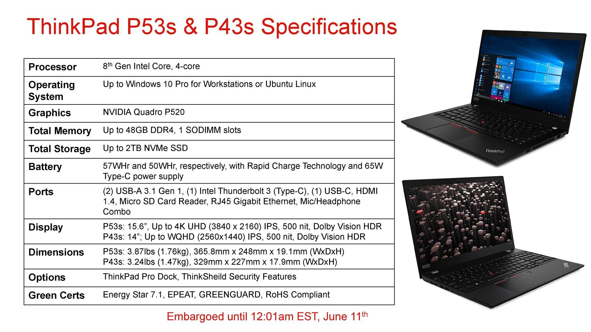 ThinkPad P53s & P43s Spezifikationen