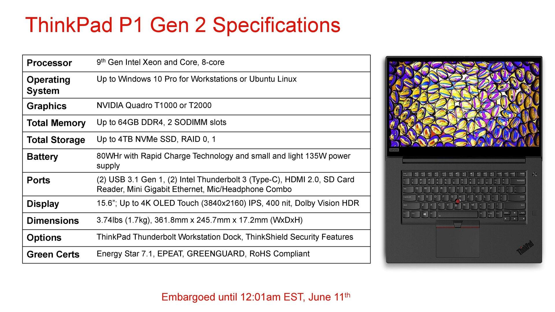 ThinkPad P1 G2