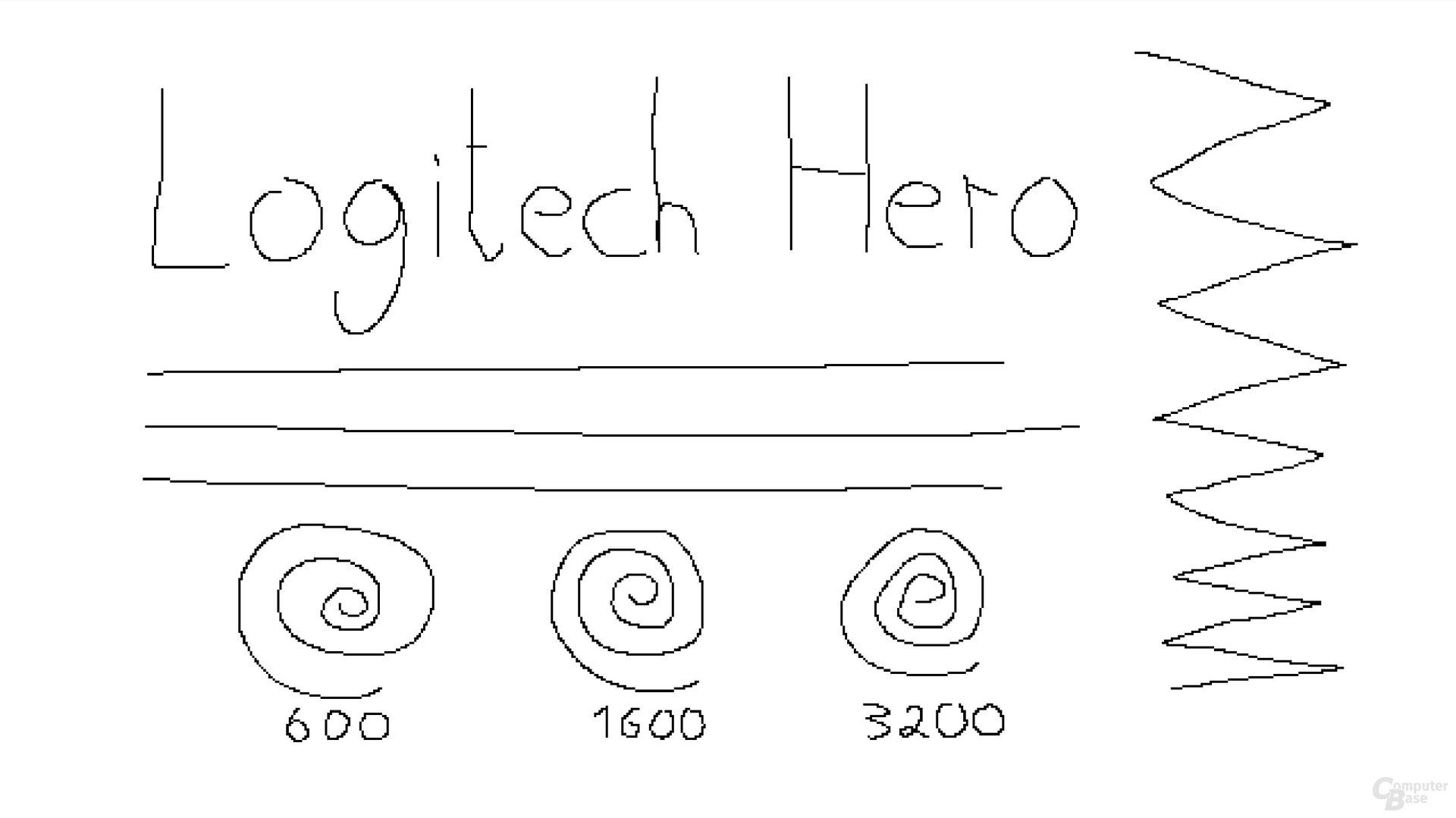 Logitech Hero 16K (1.000 Hz, Mikrofaseruntergrund)