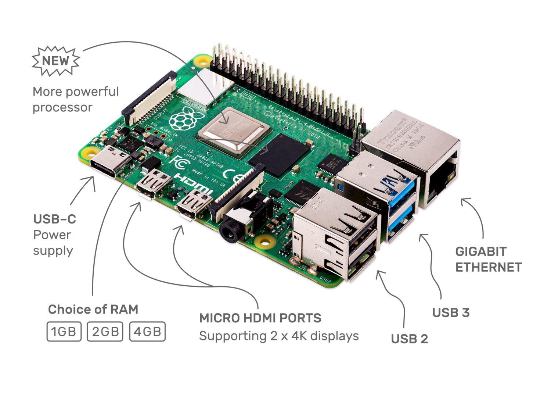 Einige Eckdaten des Raspberry Pi 4
