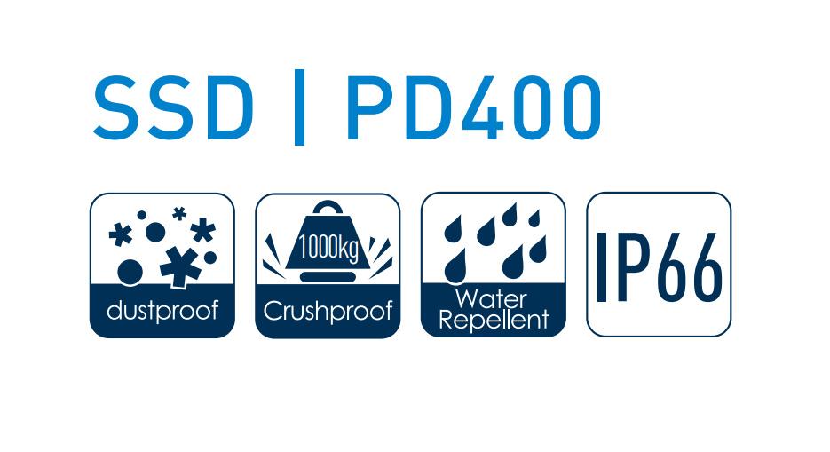 Zertifiziert nach IP66