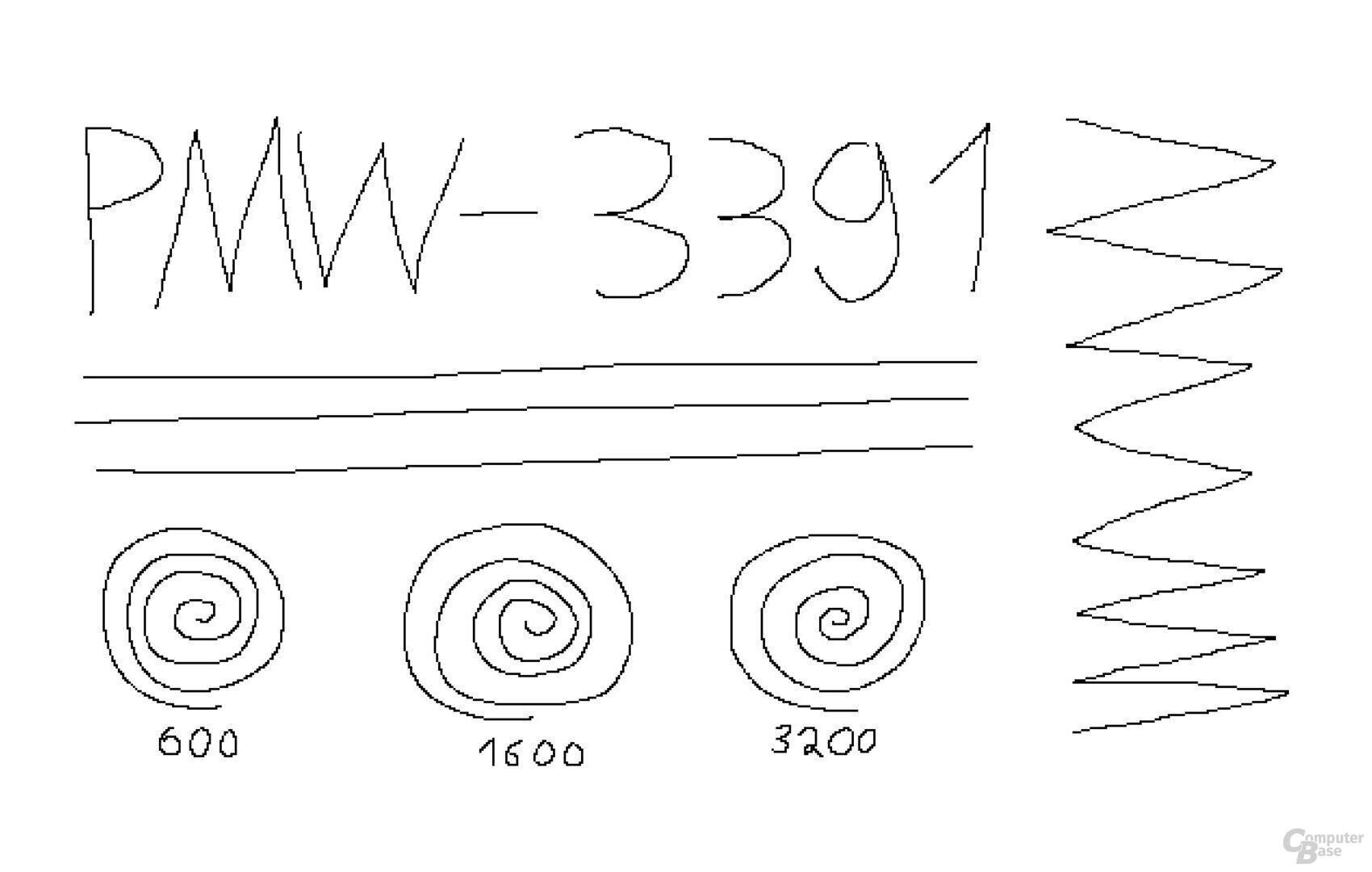 PixArt PMW-3391 (1.000 Hz, Mikrofaseruntergrund)