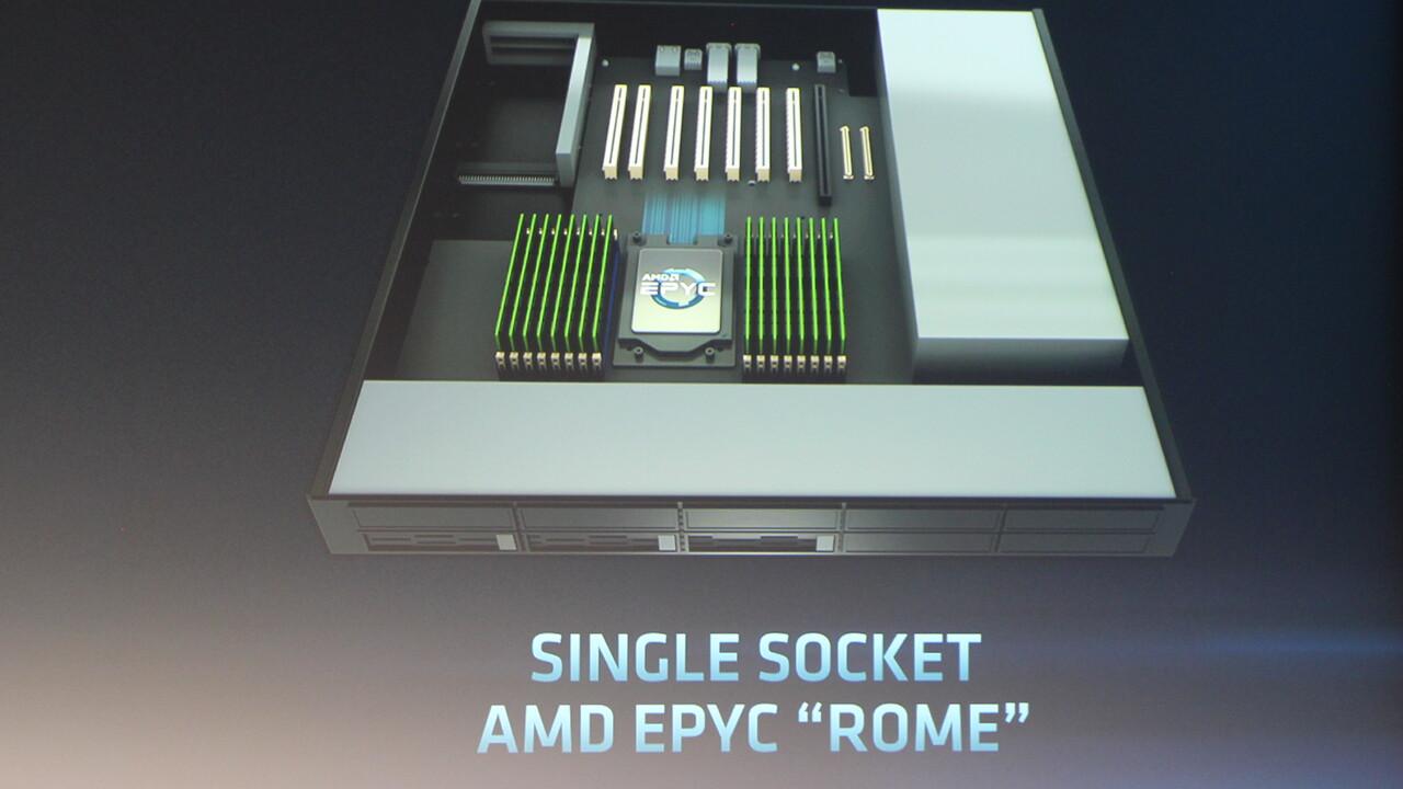 AMD Epyc 7002 (Rome): Spezifikationen und Preise für Zen 2 im Server
