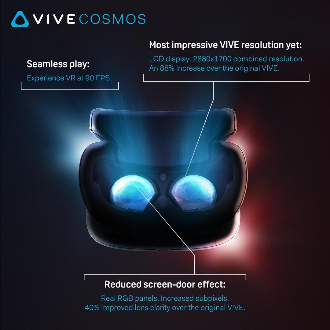 Vive Cosmos: 2.880 × 1.700 Pixel für weniger als 900 Dollar