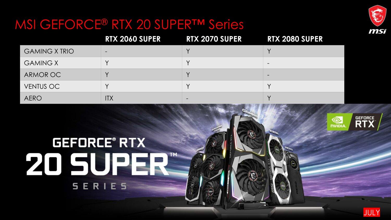 MSI-Serien mit GeForce RTX Super