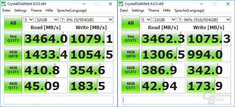 Leistungsbeständigkeit 32 GB