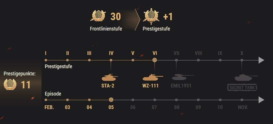Frontline: Prestigebelohnungen