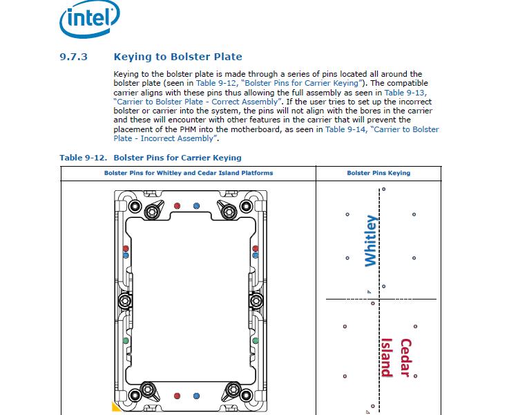 Neue(r) Sockel für zwei Plattformen