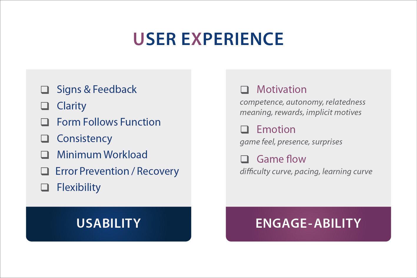 Die Nutzererfahrung steht auf zwei Säulen
