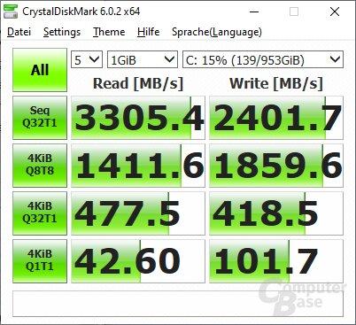Die NVMs-SSD ist schnell