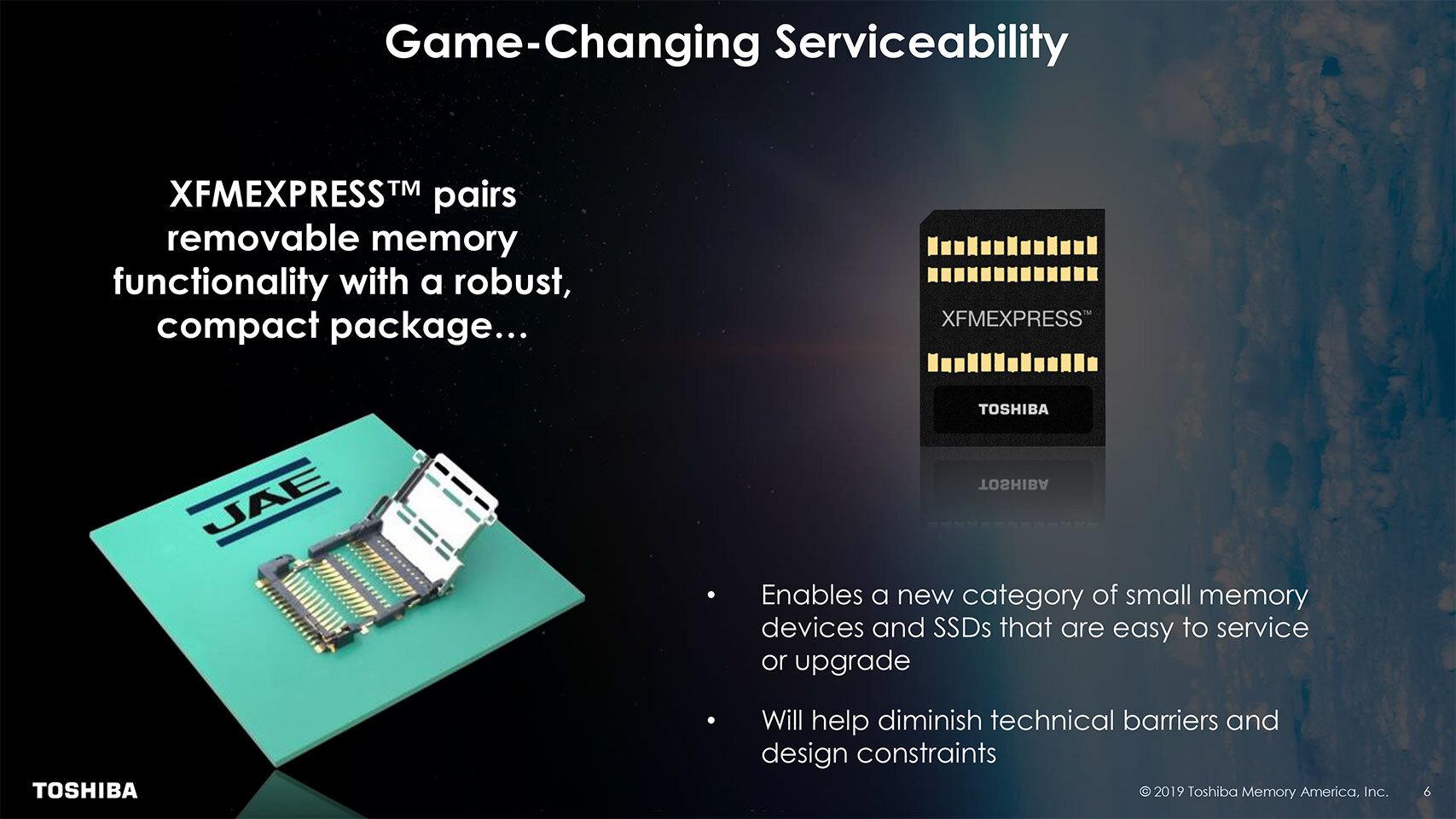 XFMExpress: Speichermodul und Sockel