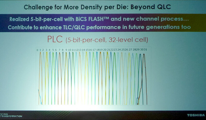 Toshiba Memory sprach über PLC-NAND-Flash mit 5 Bit pro Zelle