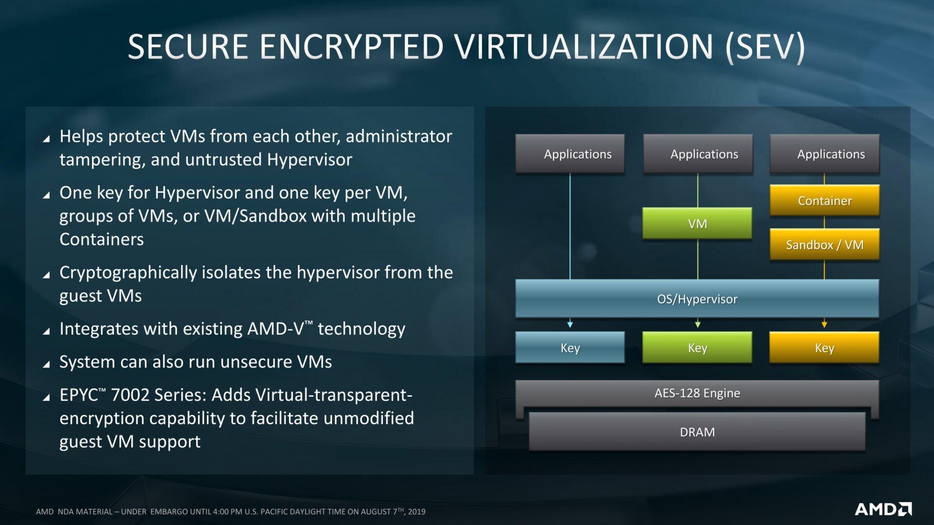 Secure Encrypted Virtualization