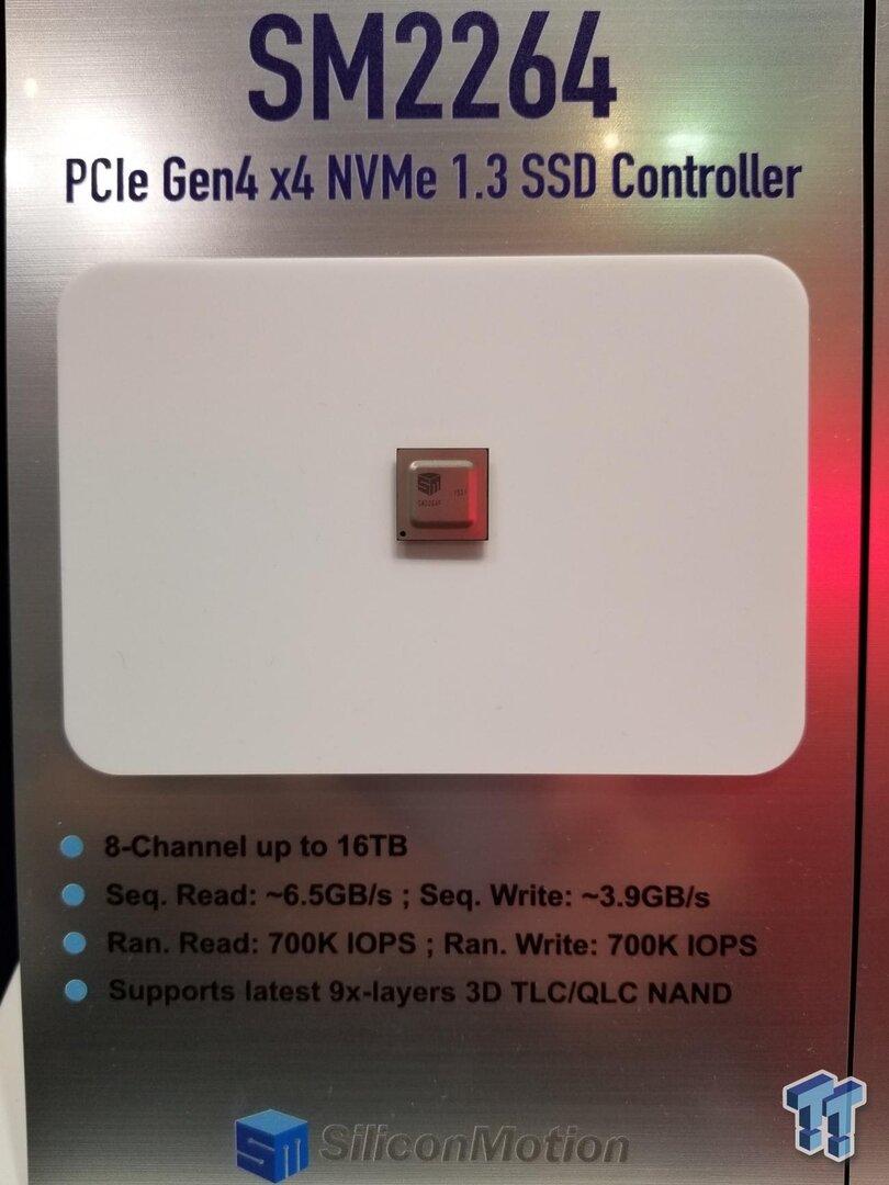 Silicon Motion SM2264 mit PCIe 4.0 für 6,5 GB/s