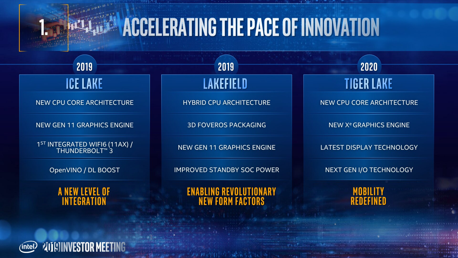 Roadmap aus dem Mai 2019: Intel plant Tiger Lake für 2020