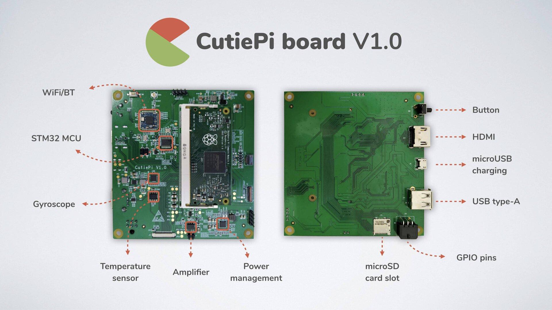 CutiePi Board V1.0