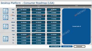 Intel-Chipsätze: Mainboards mit H410, H470 und Q470 ab Anfang 2020