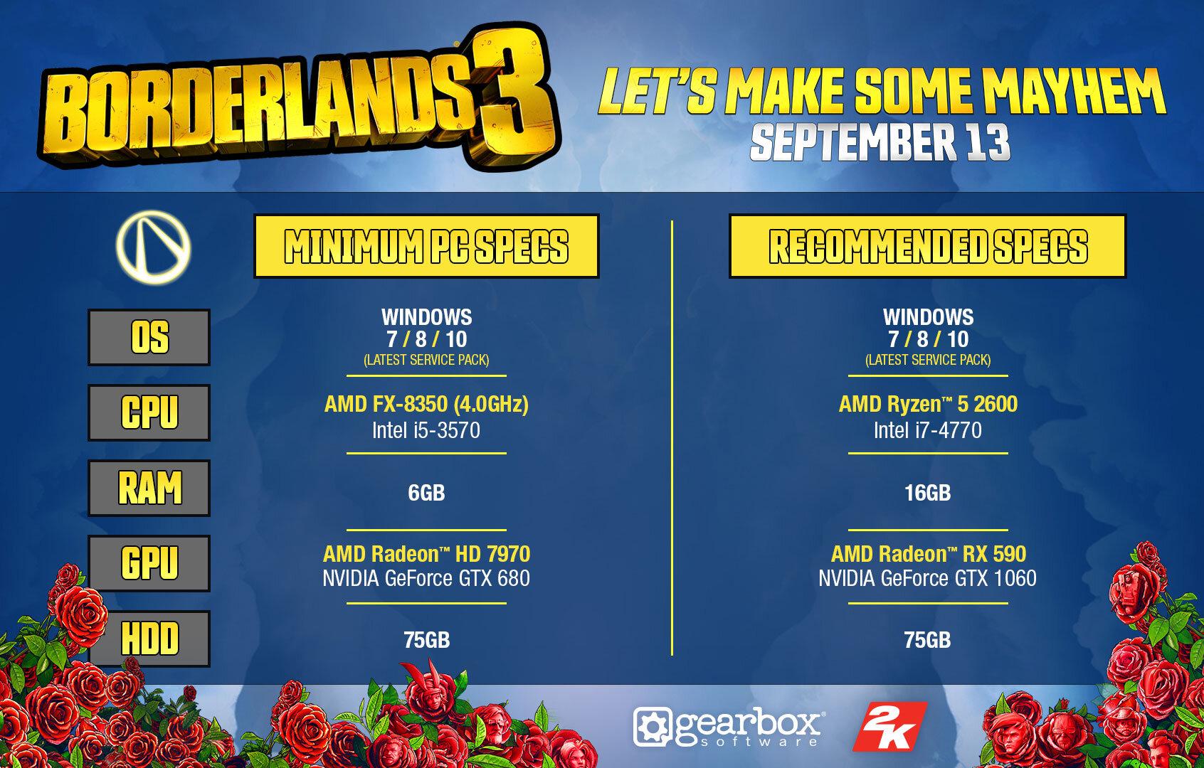 Borderlands 3: Kooperation mit AMD ist unübersehbar