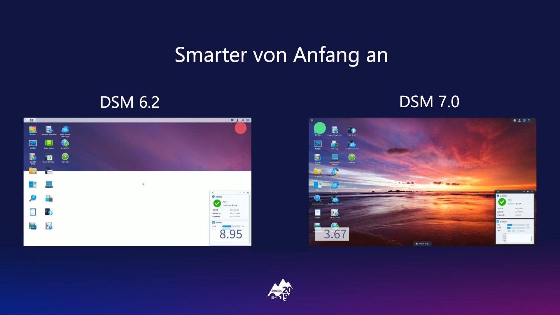 DSM 7.0: Deutlich schnellere Weboberfläche