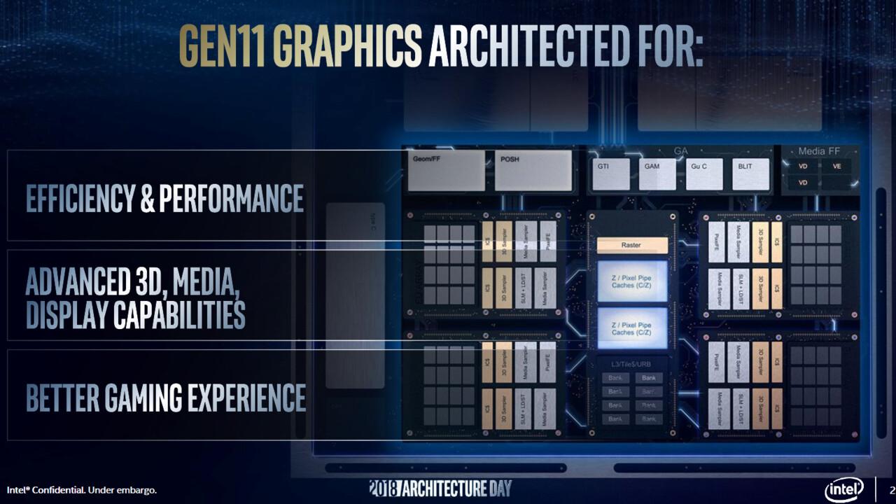 Elkhart Lake: Gen11-Grafik mit 32 EUs für Intel Atom