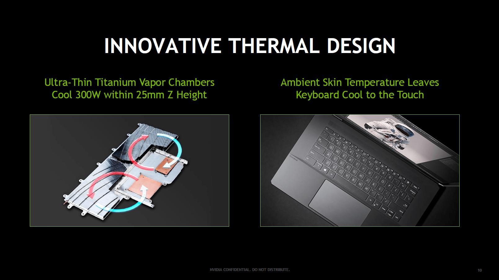 Ausstattung mit angepasster Kühlung