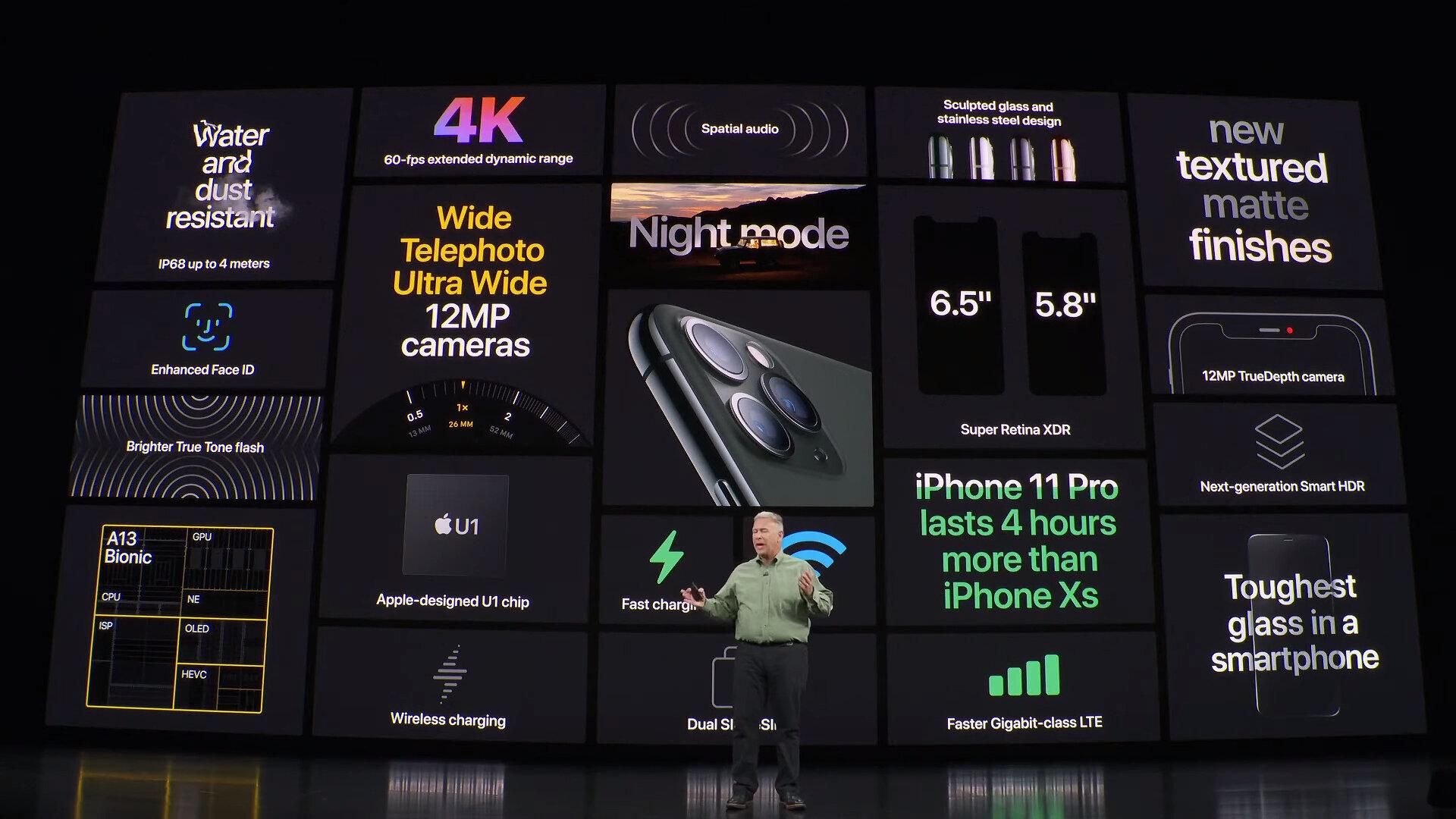 Apple U1 kurz in der Zusammenfassung gezeigt