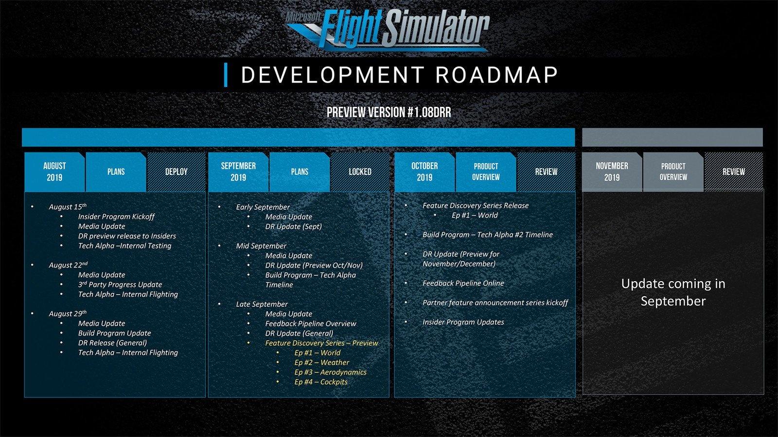 Microsoft Flight Simulator Development Roadmap