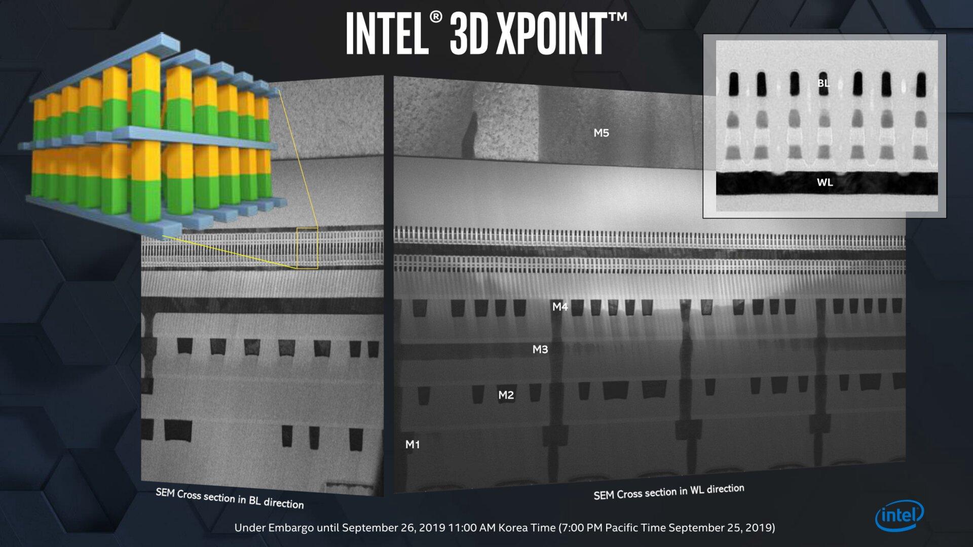 Intels 3D XPoint