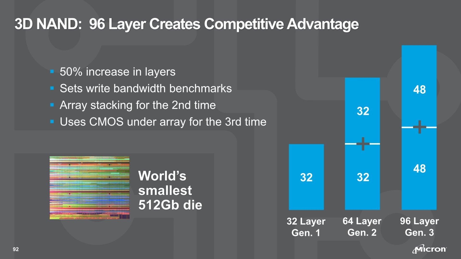 Array-Stacking nutzten Intel und Micron schon zuvor