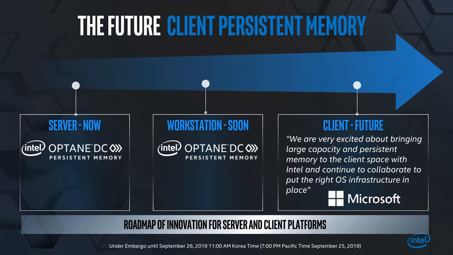 Optane Persistent Memory in Zukunft für den Client-Sektor
