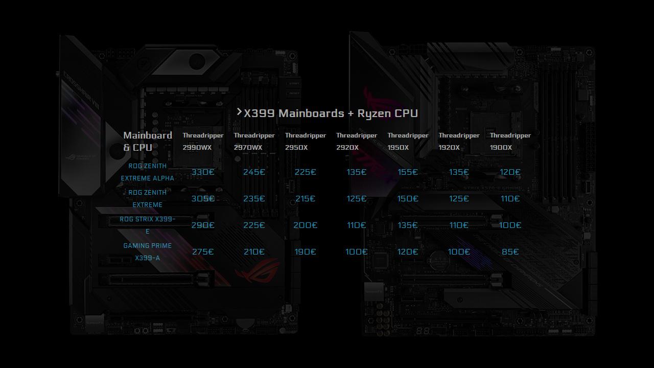 Asus Cashback-Bundles für X399-Mainboards
