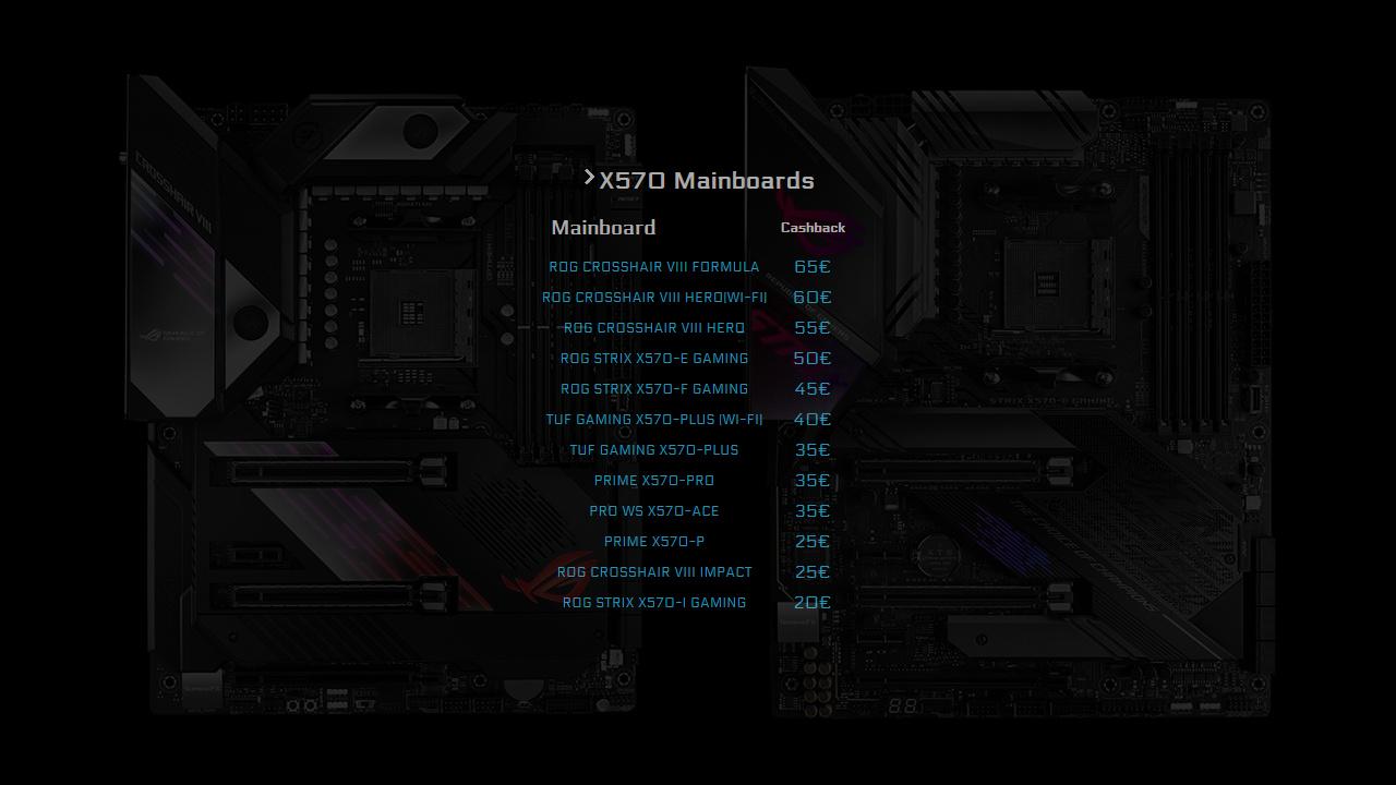 Asus Cashback für X570-Mainboards