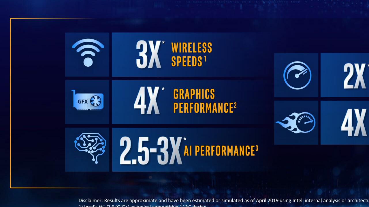 GPU-Gerüchte: Intels Gen12-Grafik bringt noch einmal 50 % mehr EUs