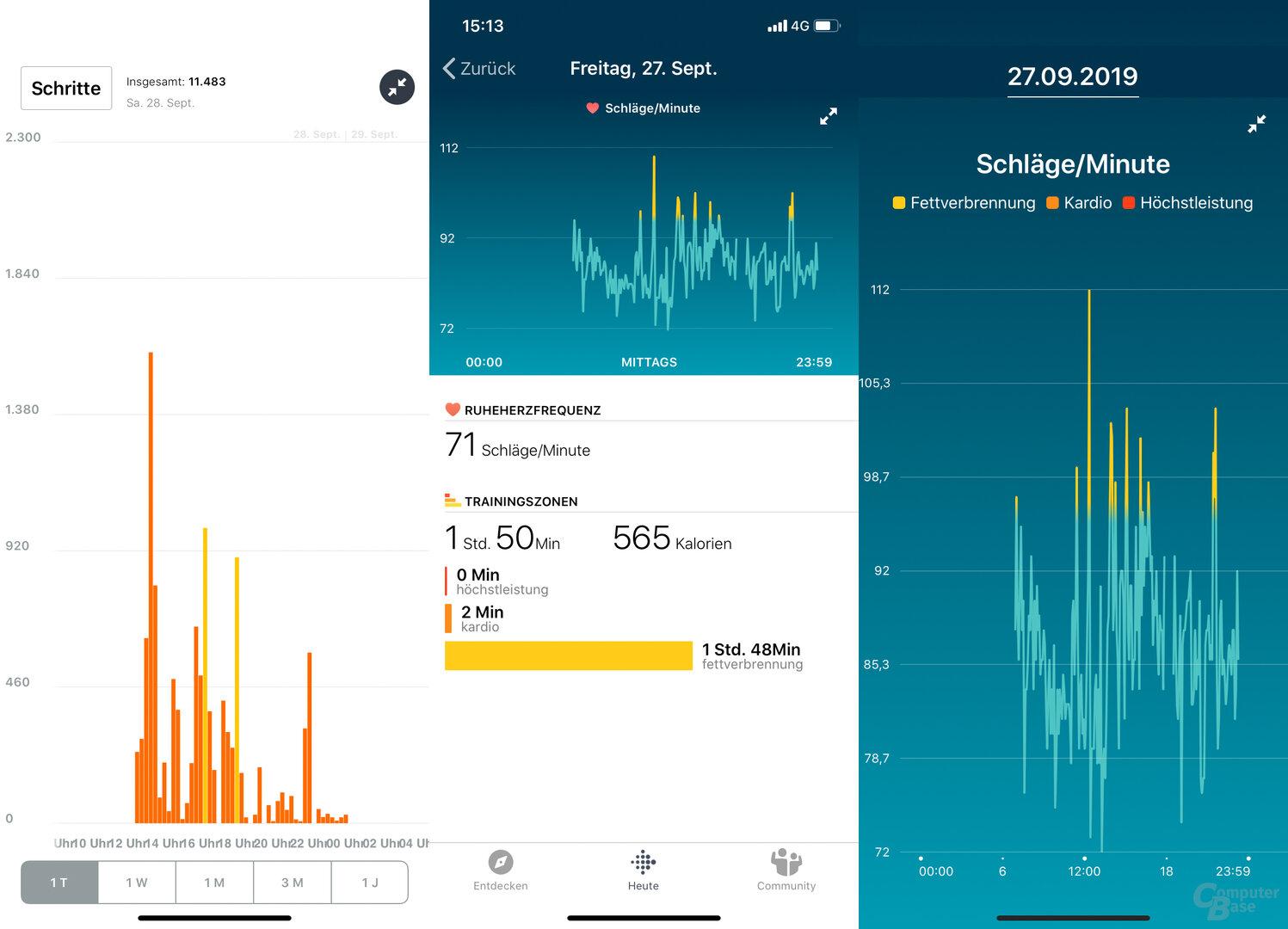 Fitbit App: Vitalübersicht