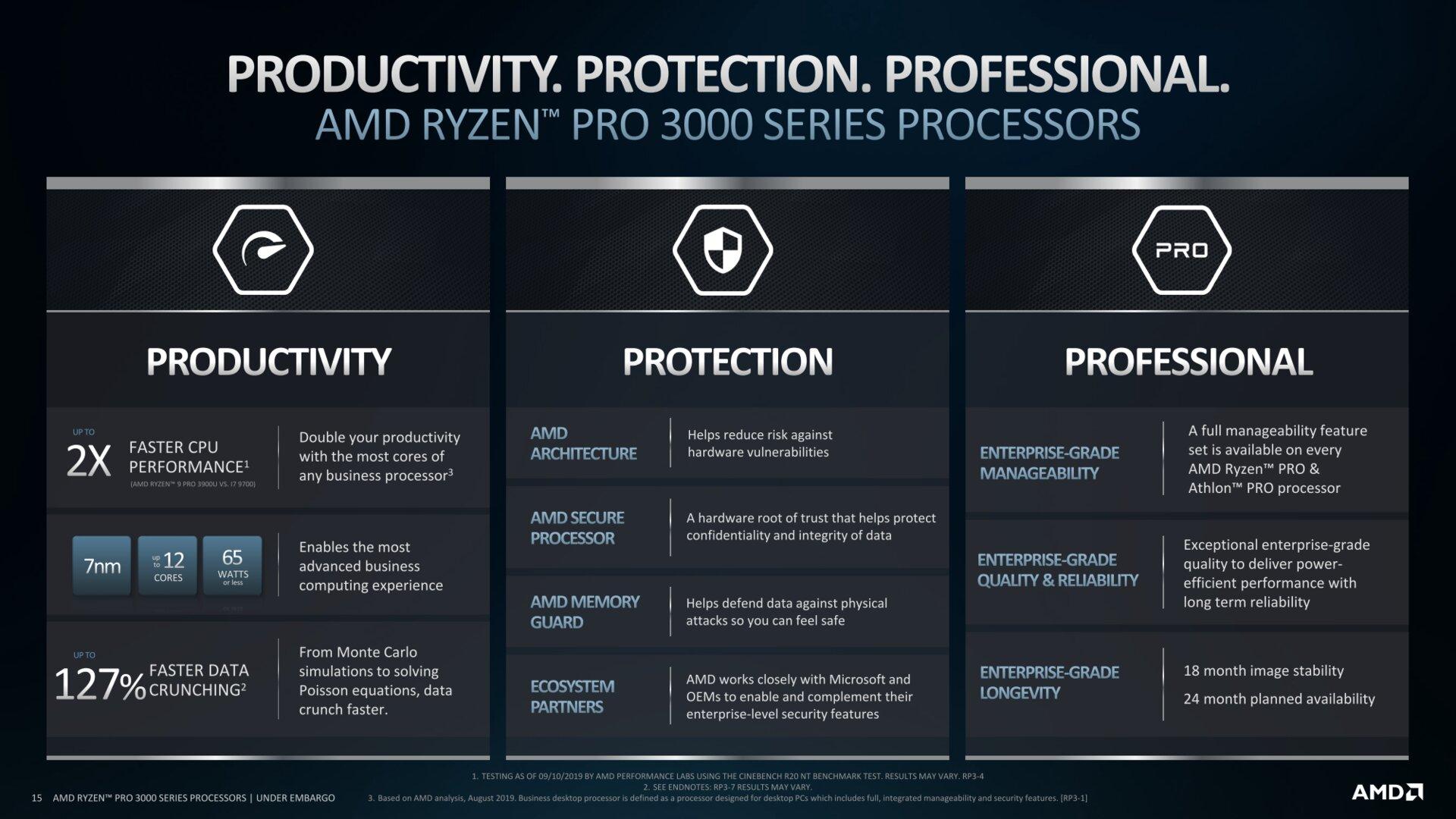 AMD stellt Ryzen Pro 3000 vor