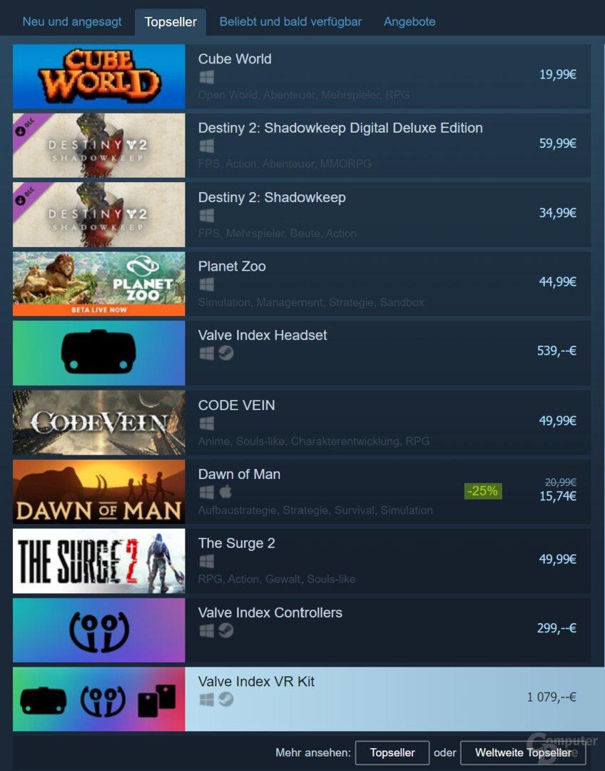 In den Steam-Charts ist Destiny aktuell oben zu finden