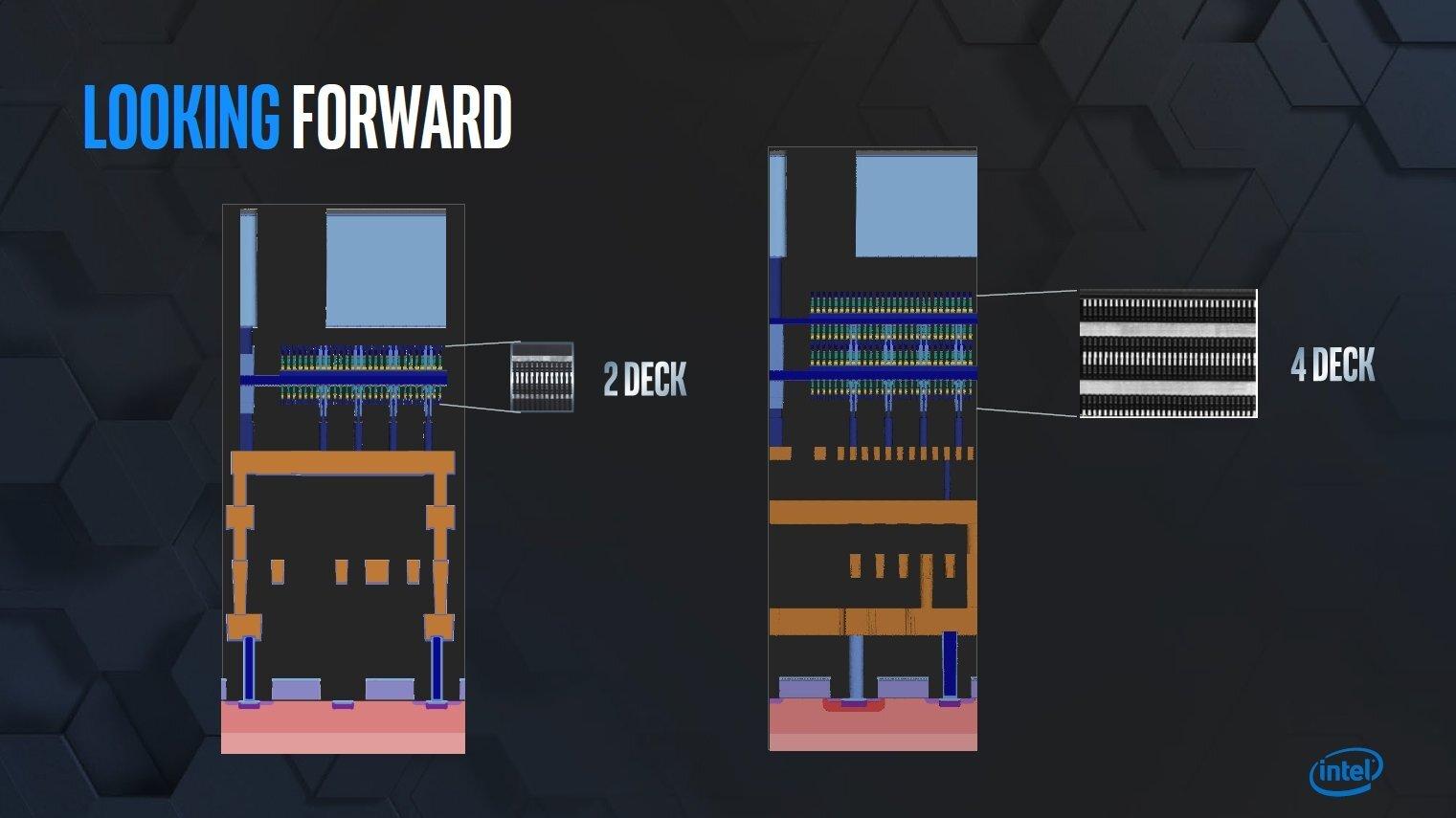 Gen 2: Intel erhöht bei 3D XPoint auf 4 Layer