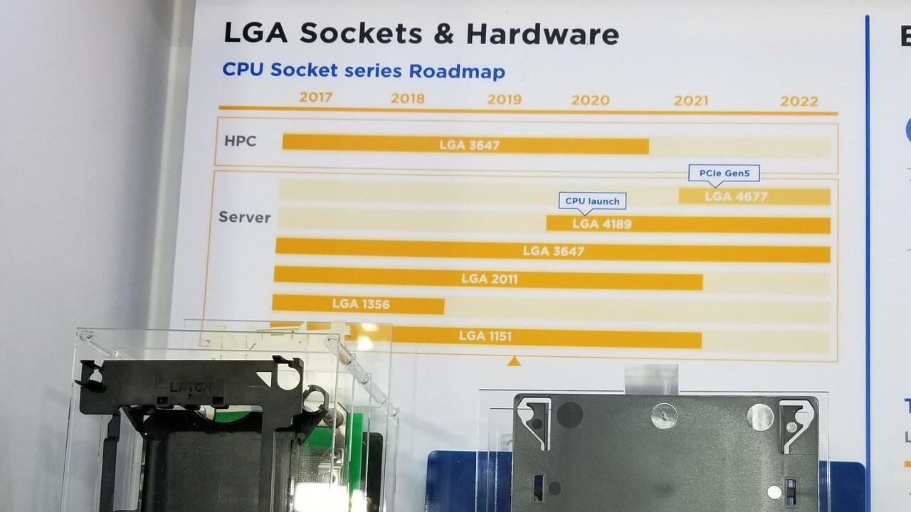 Intel Sapphire Rapids: LGA 4677 beherbergt ab 2021 PCIe-5.0-Prozessoren