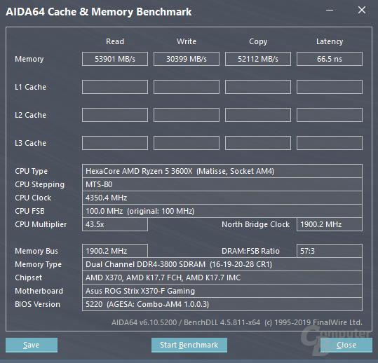 ...auf 66,5 ns (RAM-OC) gesenkt werden.
