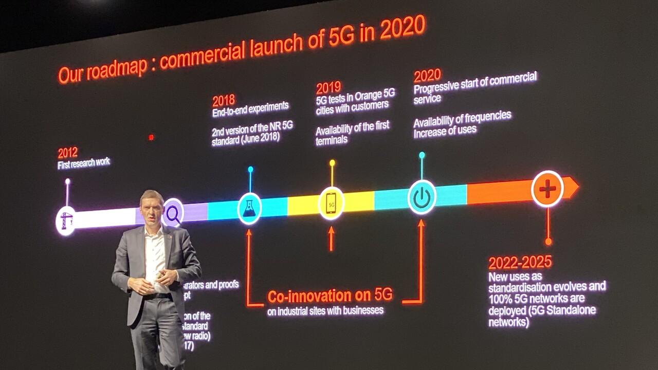 Standalone: 5G mit allen Features soll nicht vor 2022 starten
