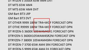 AMD-Dokument: Neuer Sockel TR4+ alias SP3r3 für Threadripper 3000