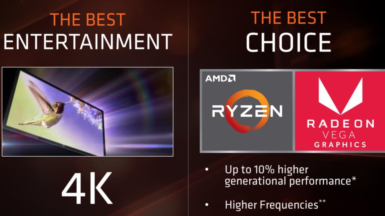 AMD Renoir-APU: Für Notebooks mit 15 bis 45 Watt und im Desktop auf AM4