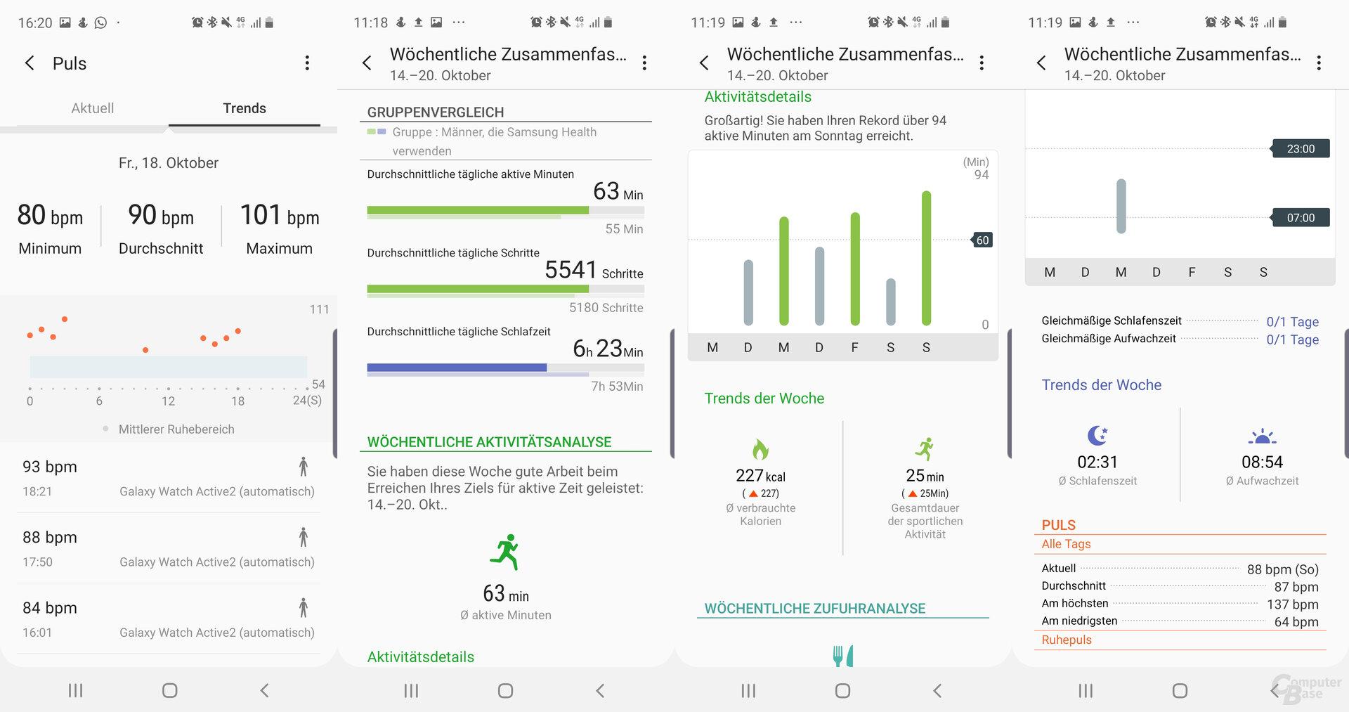 Samsung-Health-App: Wöchentliche Zusammenfassung