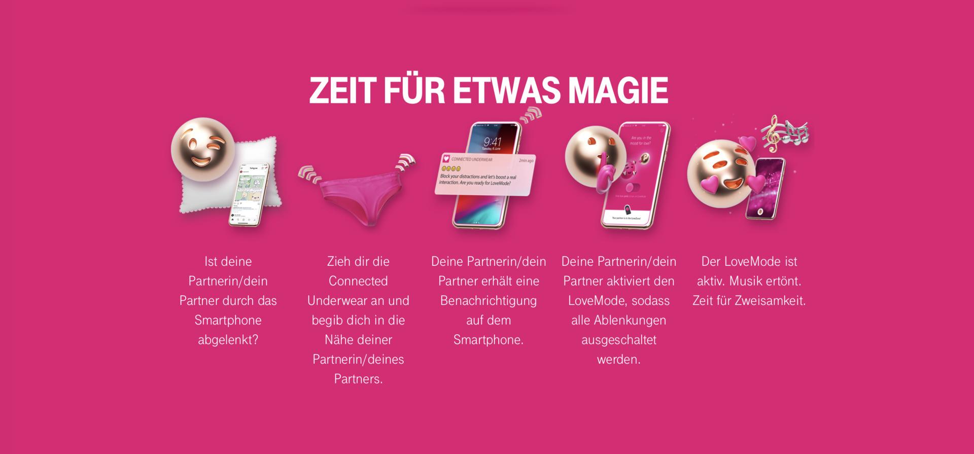 Love Magenta Connected Underwear der Deutschen Telekom