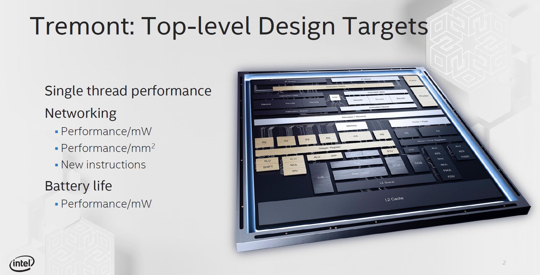 Die gesetzten Ziele für Intels Tremont-Architektur