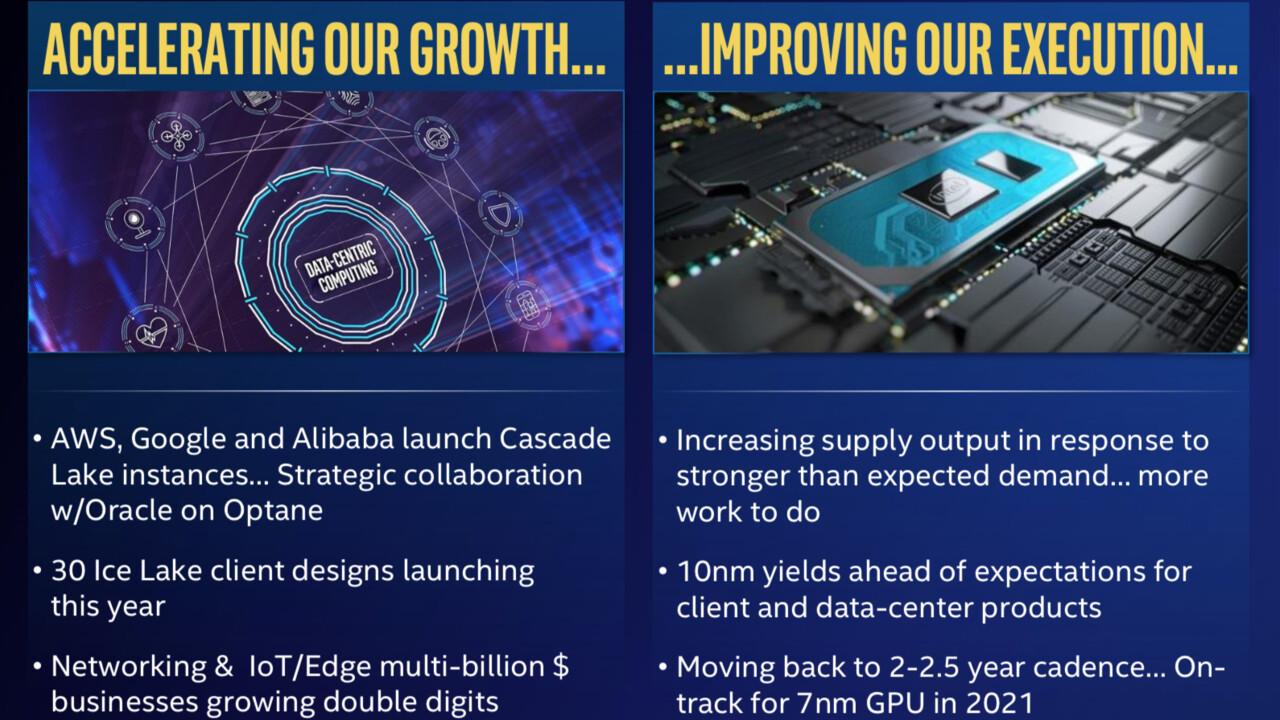 Quartalszahlen: Intels Umsatz und Gewinn übertreffen die Erwartungen