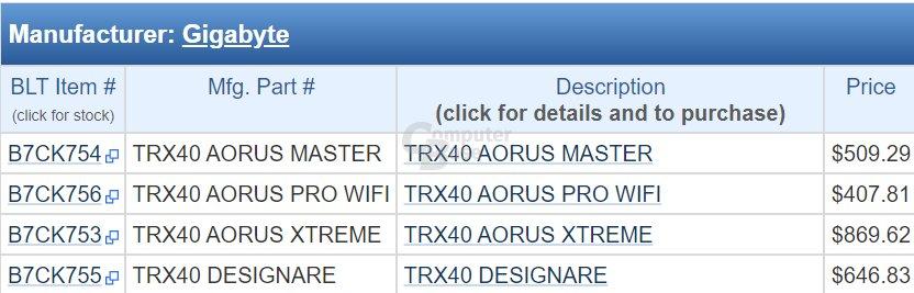 Erste Preisangaben für TRX40-Mainboards von Gigabyte